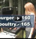 Some Fouth of July Barbecue Tips For Avoiding Bacteria