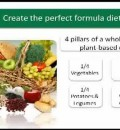 Ten Nutritional Myths vs. The Perfect Formula Vegan Diet