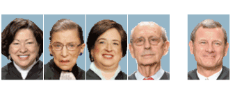 Supreme Court Justices Who Upheld Individual Mandate as a Tax