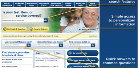 New Medicare.gov Website Design - Screenshot Illustrating Some of the New Features