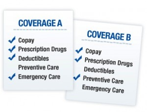 Coverage Options to be Expanded by Insurance Exchanges under Affordable Care Act (image courtesy of HHS, HealthCare.gov)
