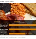 New Study Finds Link Between Processed Meats and Early Death